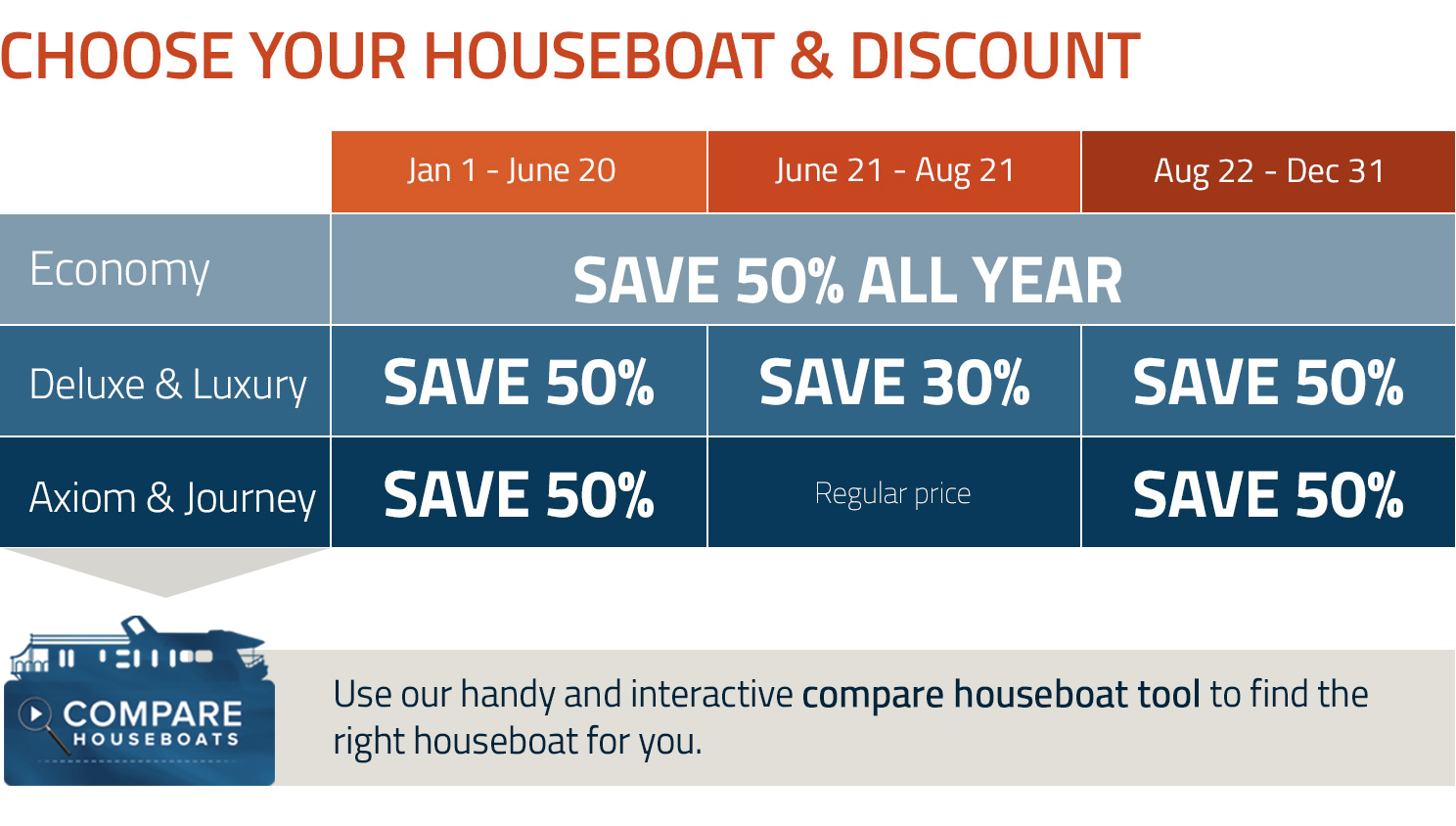 Choose Your Houseboat & Discount