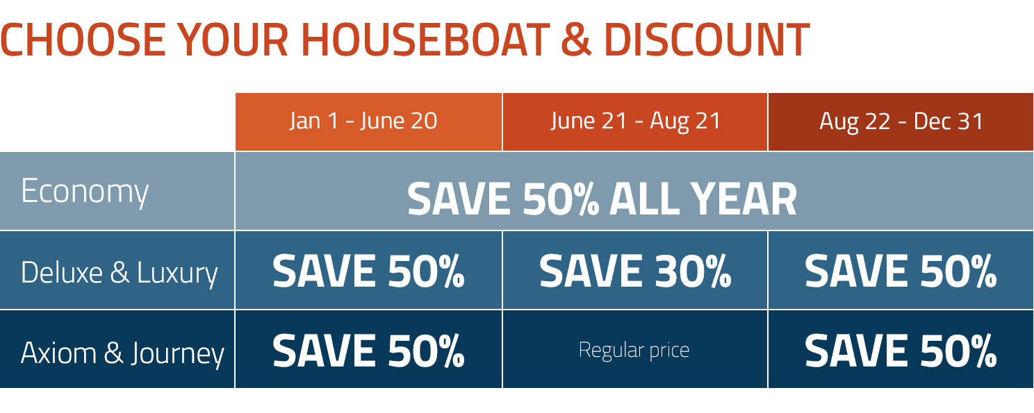 Choose Your Houseboat & Discount for 2017 Deals!